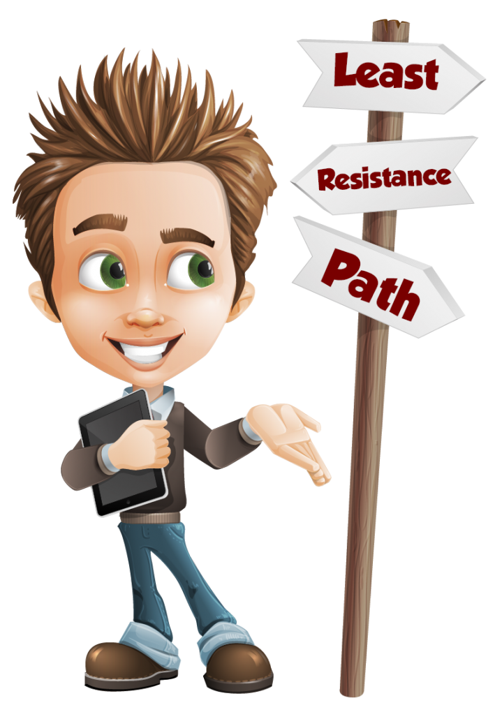 Path Of Least Resistance Plumbing Yard Signs